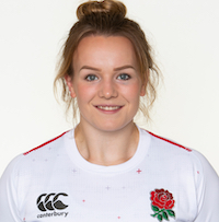 England Women Squad Portraits